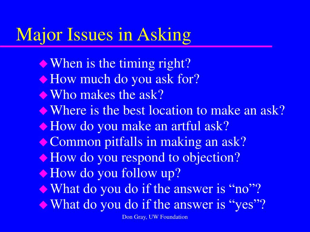 Major Issues in Asking