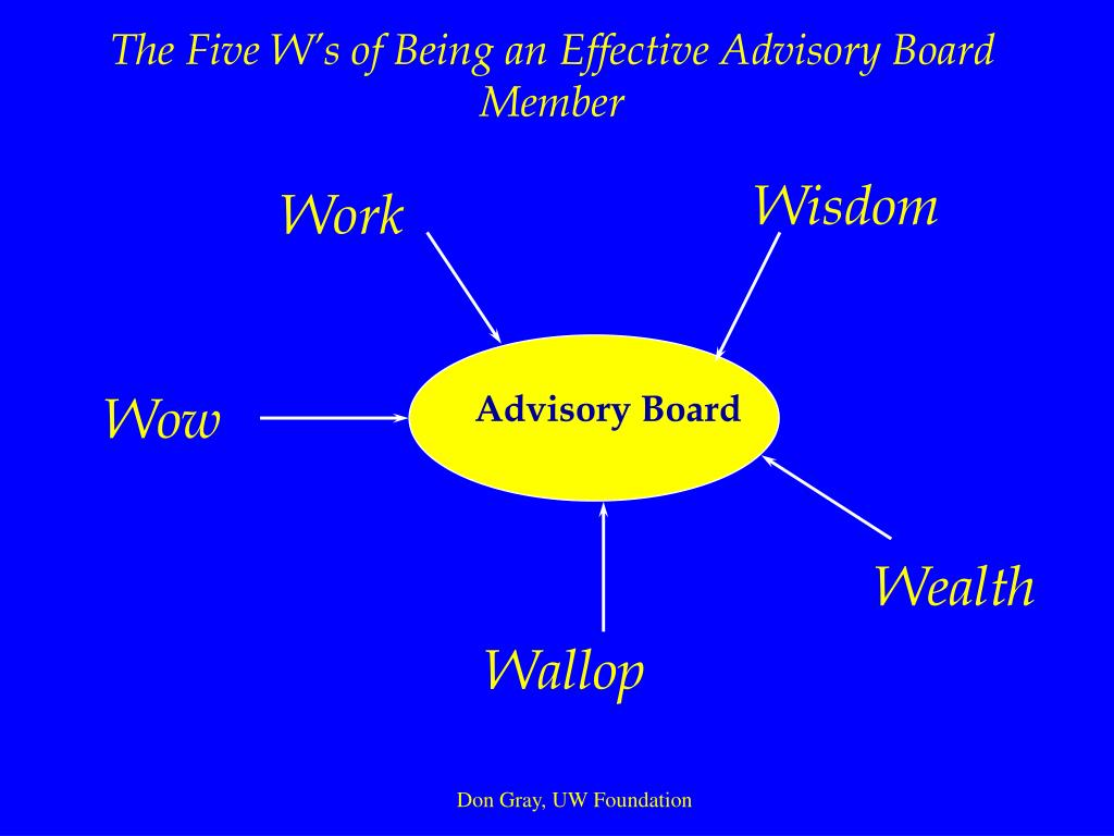 The Five W's of Being an Effective Advisory Board Member