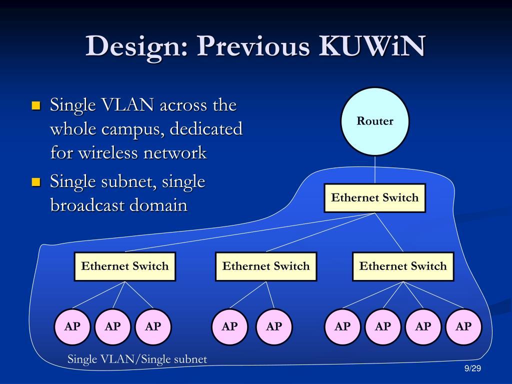 Design: Previous KUWiN