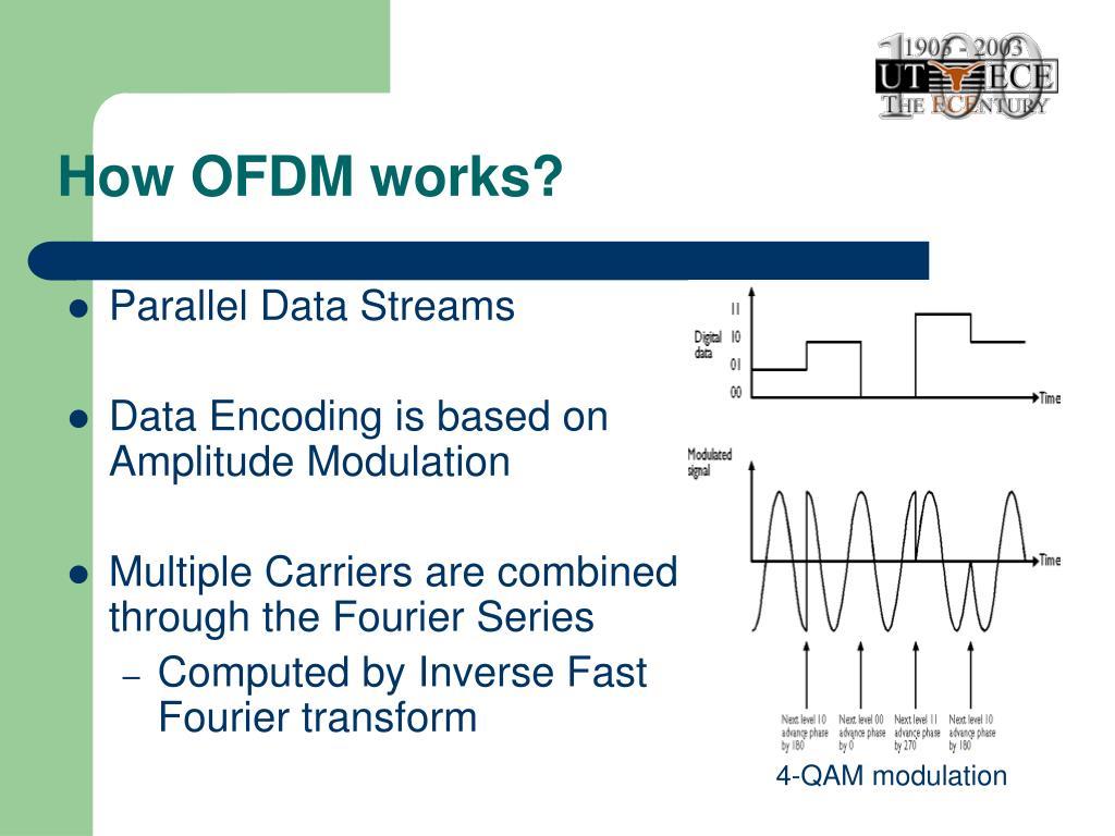 How OFDM works?