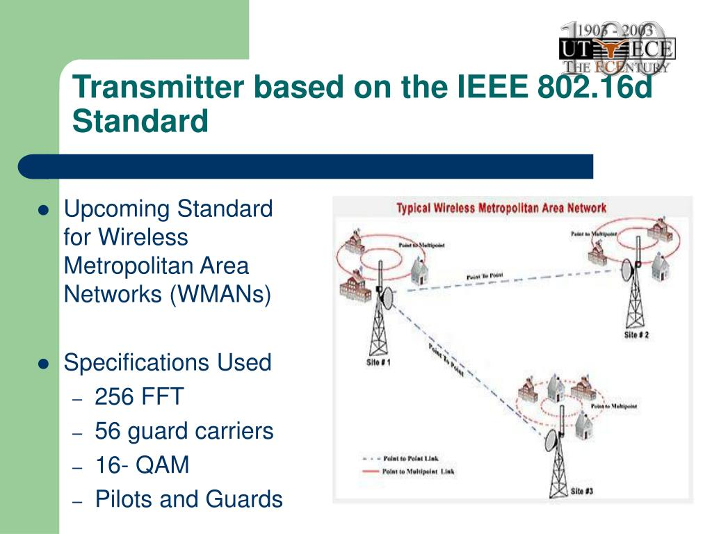 Transmitter based on the IEEE 802.16d Standard