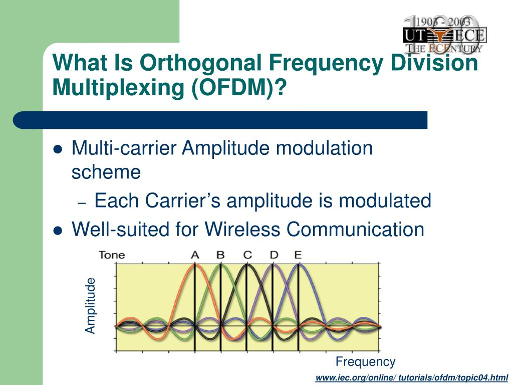 What Is Orthogonal Frequency Division Multiplexing (OFDM)?