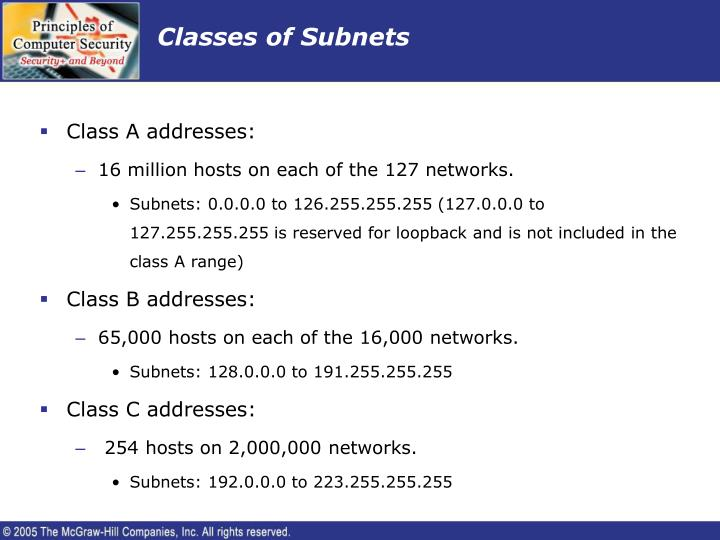 Classes of Subnets