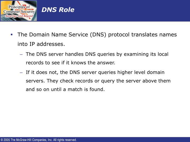 DNS Role