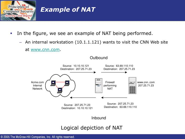 Example of NAT