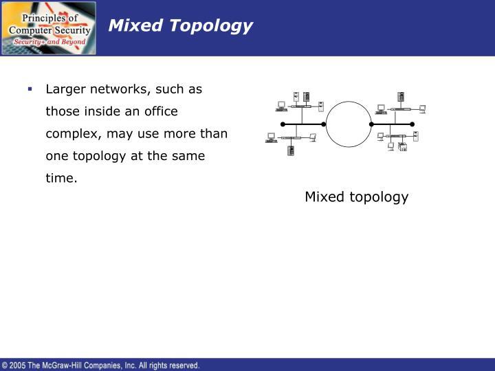Mixed Topology