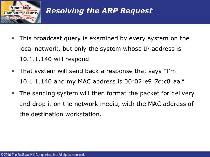 Resolving the ARP Request