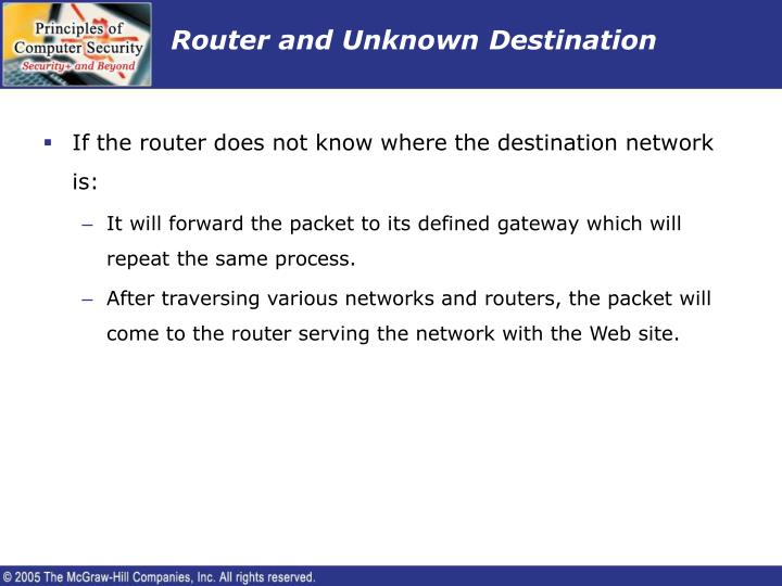Router and Unknown Destination