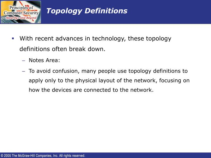 Topology Definitions