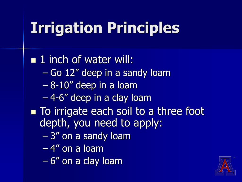 Irrigation Principles