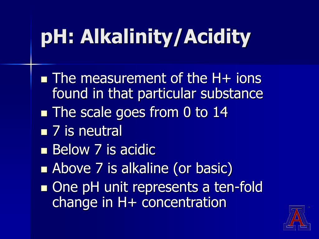 pH: Alkalinity/Acidity
