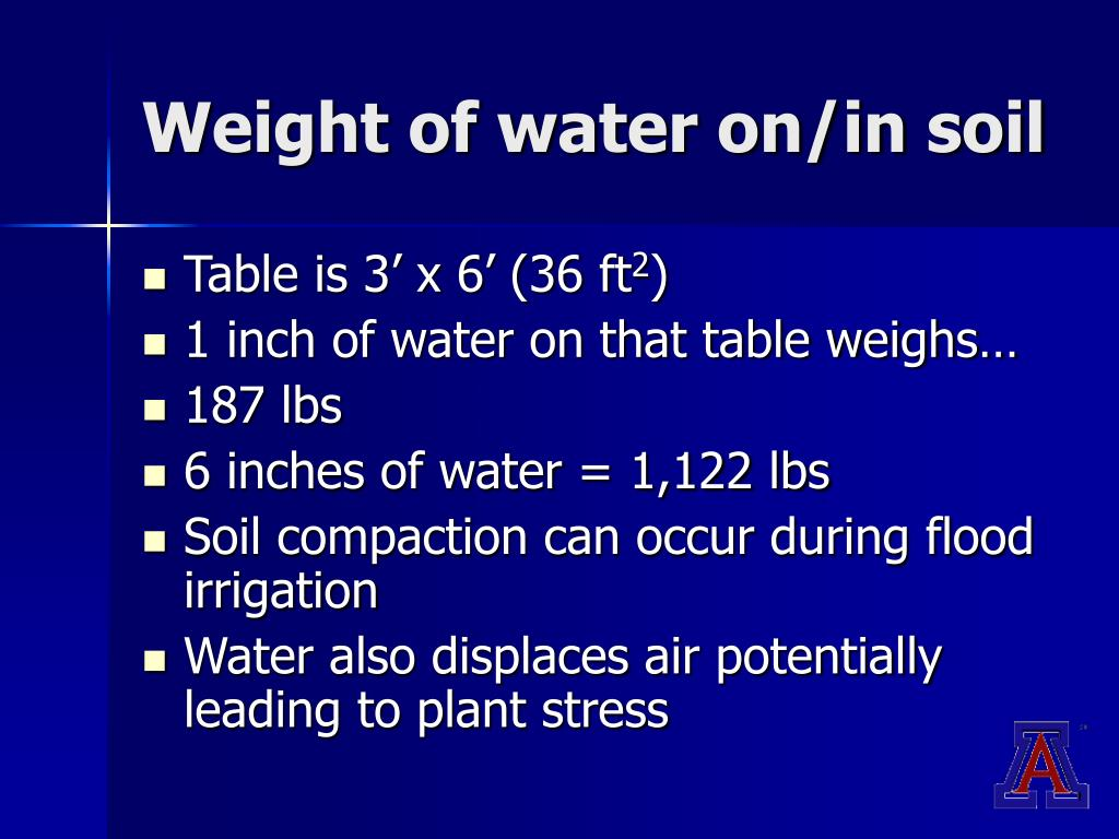 Weight of water on/in soil
