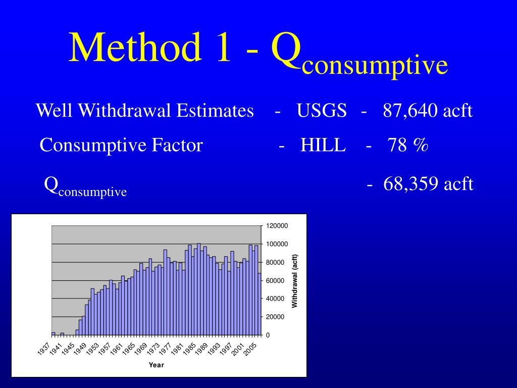 Method 1 - Q