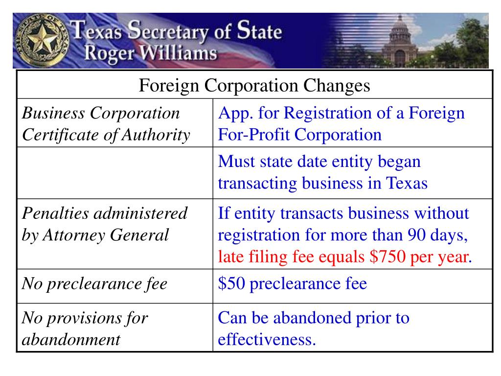 Foreign Corporation Changes