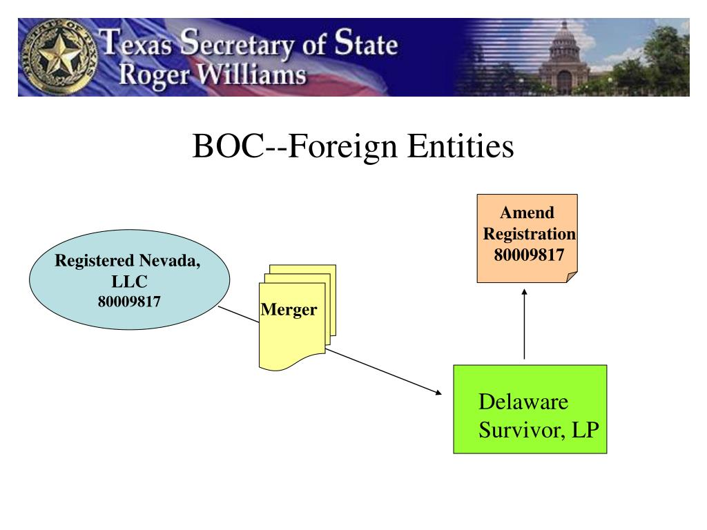 BOC--Foreign Entities