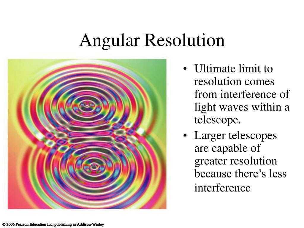 Angular Resolution