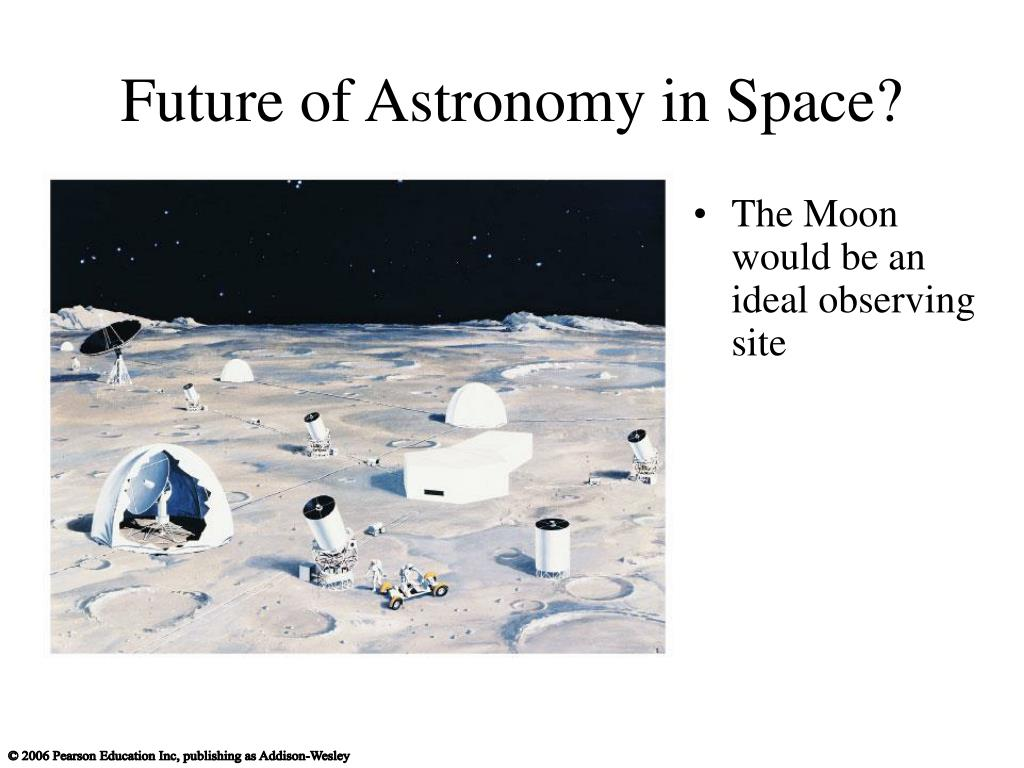 Future of Astronomy in Space?
