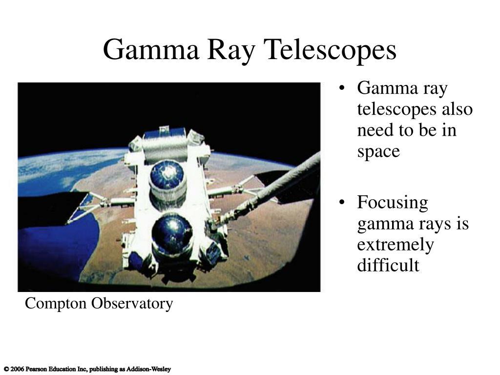 Gamma Ray Telescopes