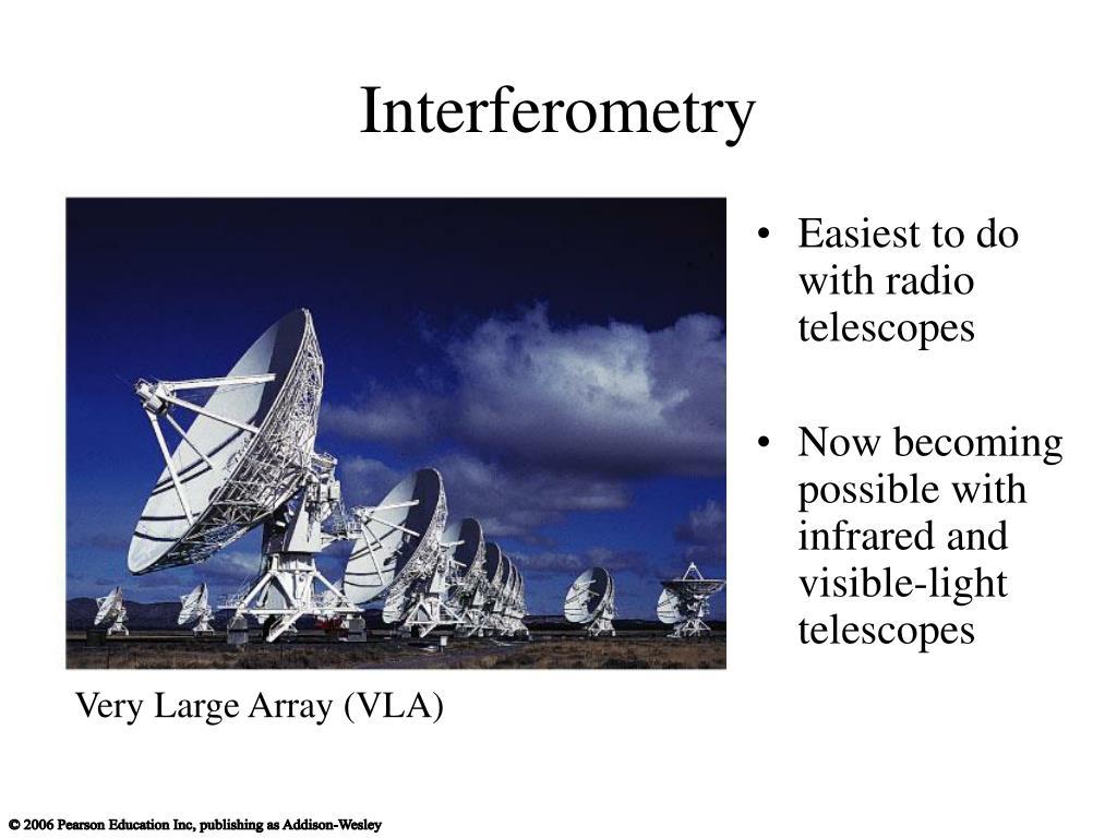 Interferometry