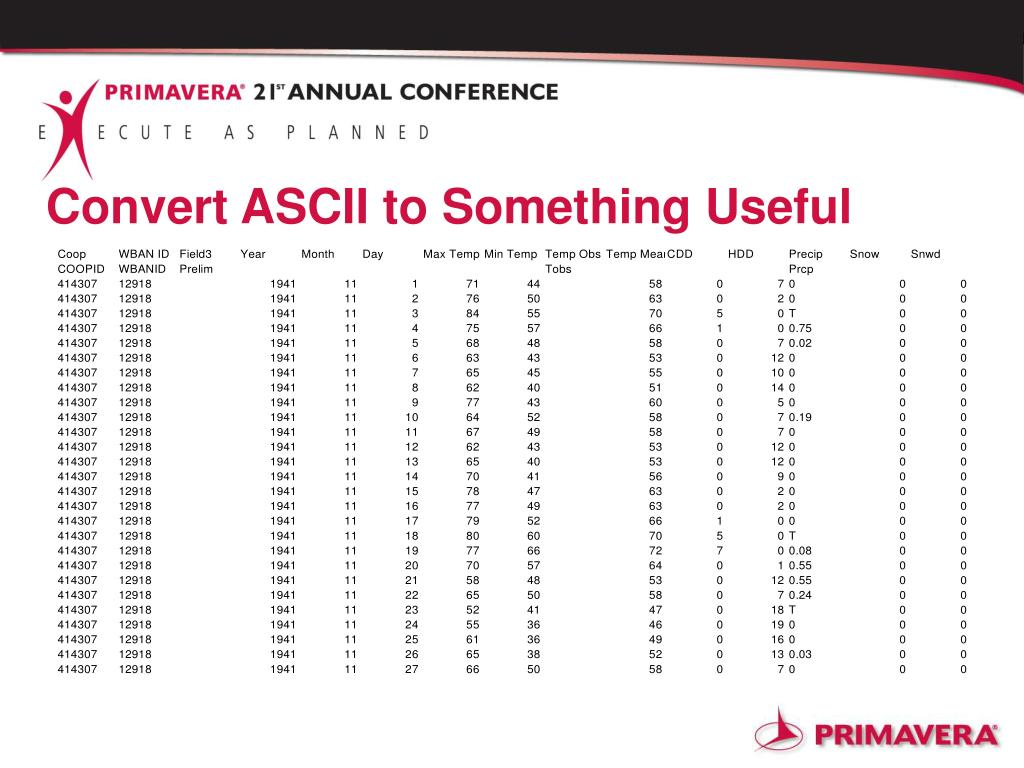 Convert ASCII to Something Useful