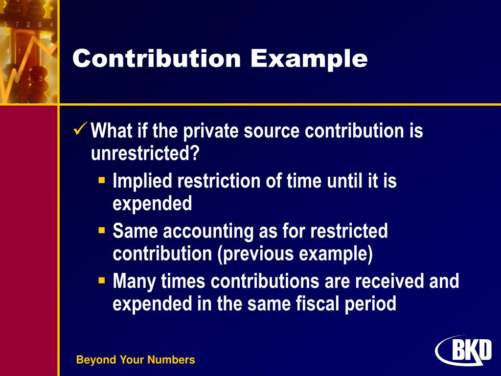 Contribution Example