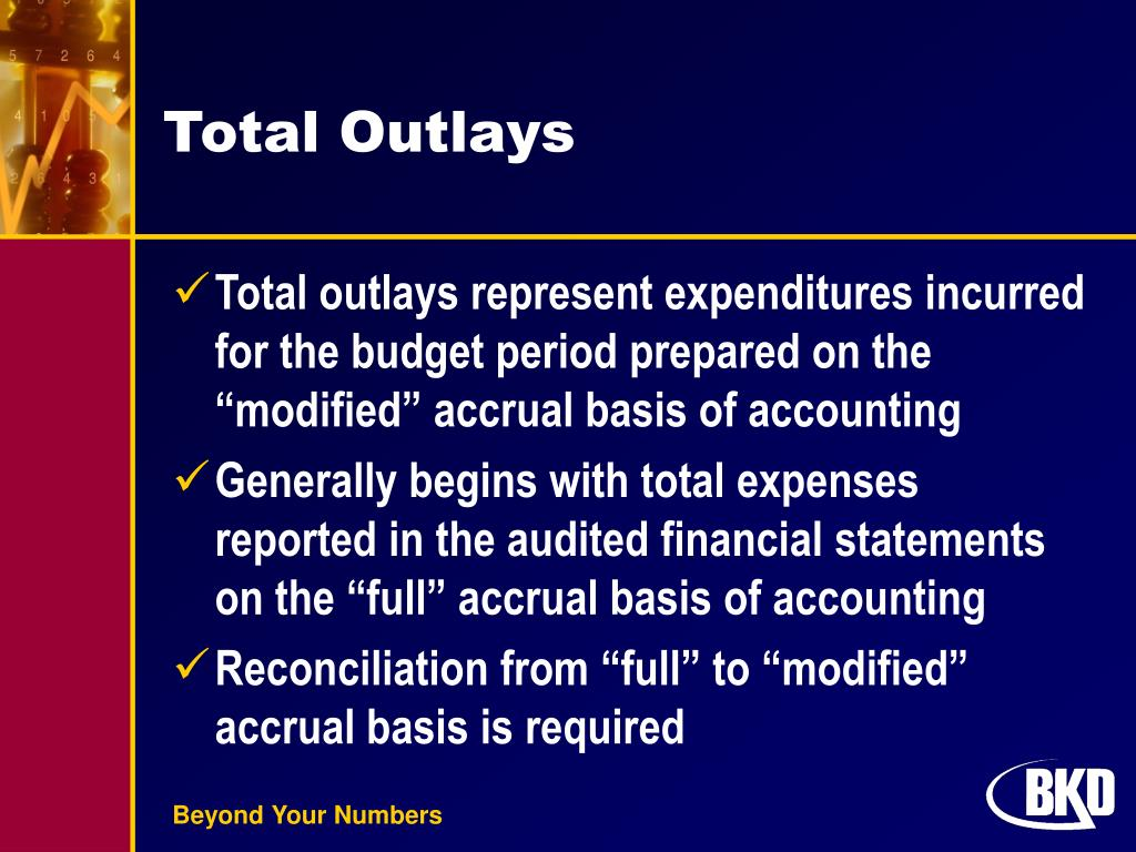 Total Outlays