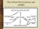 the school environment and adhd