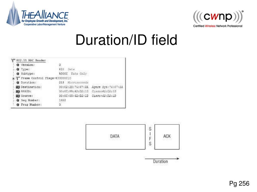Duration/ID field