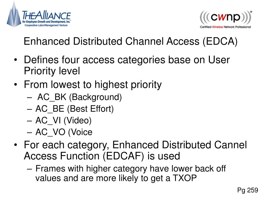 Enhanced Distributed Channel Access (EDCA)