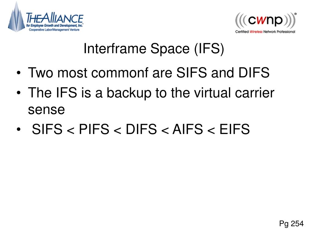 Interframe Space (IFS)