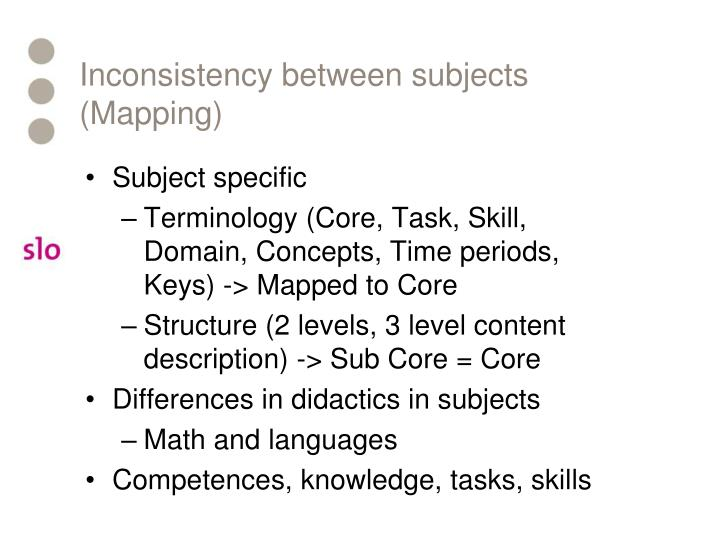 Inconsistency between subjects (Mapping)