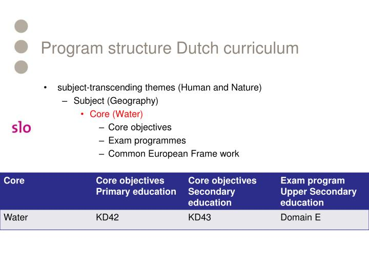 Program structure Dutch curriculum
