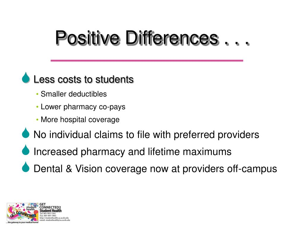Positive Differences . . .
