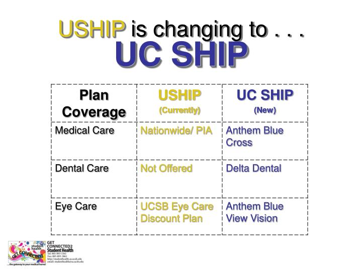 Uship is changing to uc ship