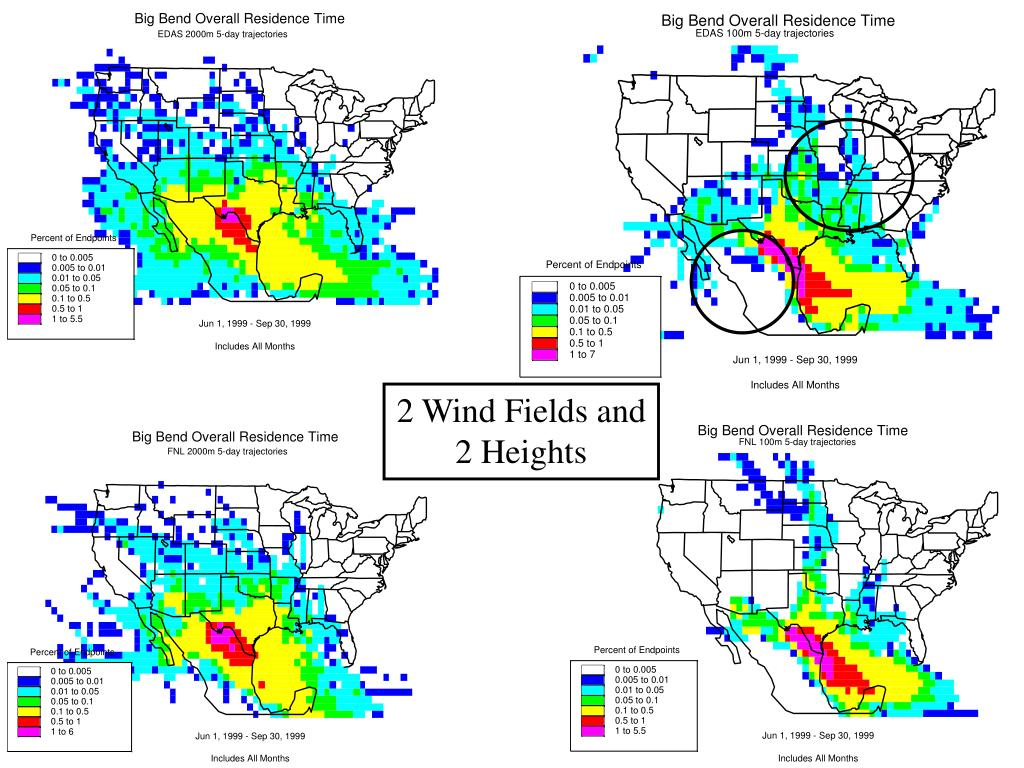 2 Wind Fields and