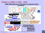 pimms at cern in 1996 2000