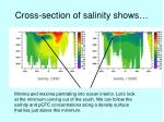 cross section of salinity shows