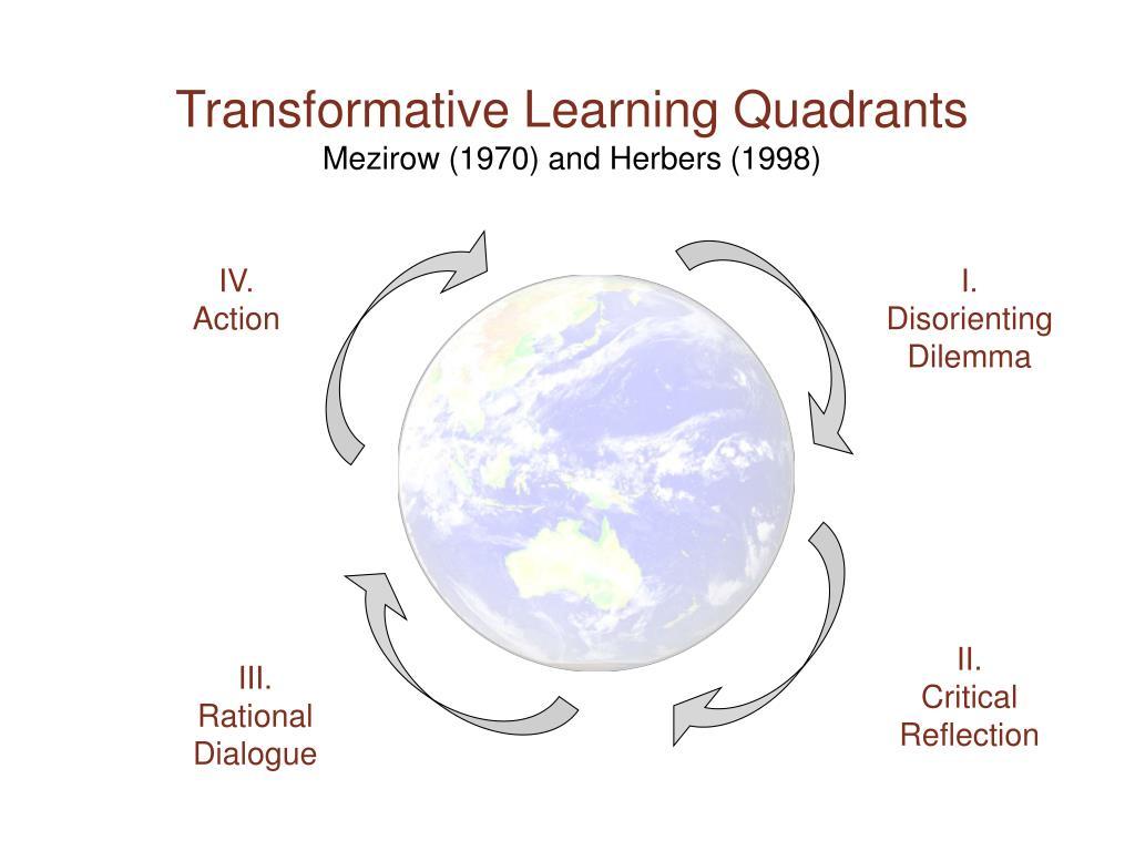 Transformative Learning Quadrants