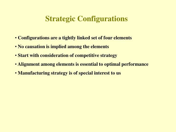 Strategic configurations