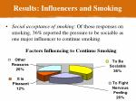 results influencers and smoking