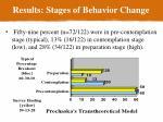 results stages of behavior change