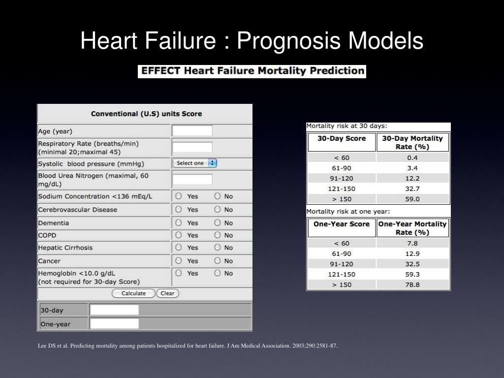 Heart Failure : Prognosis Models