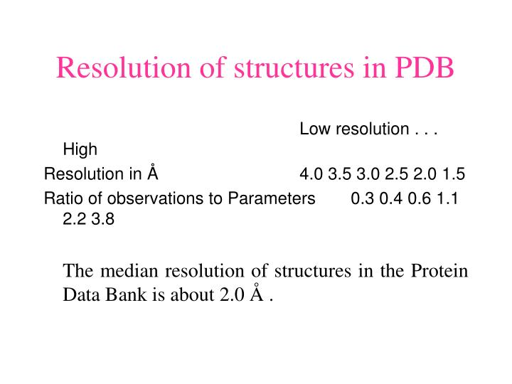 Resolution of structures in PDB