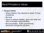 moral principles or values28