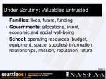 under scrutiny valuables entrusted