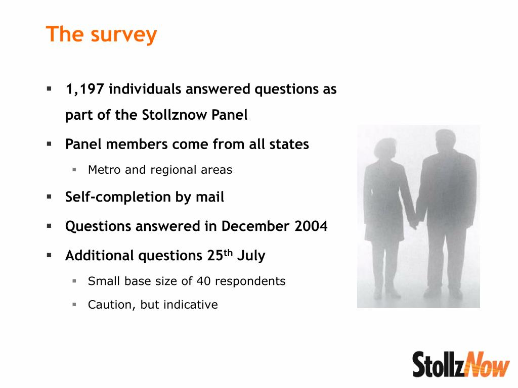 1,197 individuals answered questions as part of the Stollznow Panel