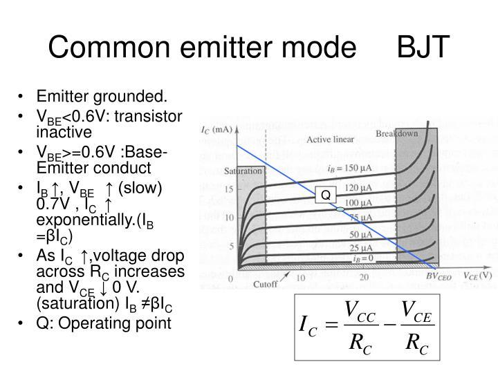 Common emitter mode