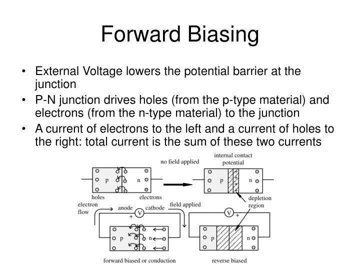 Forward Biasing