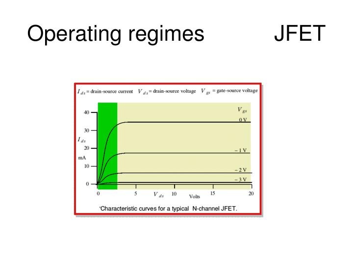 Operating regimes JFET