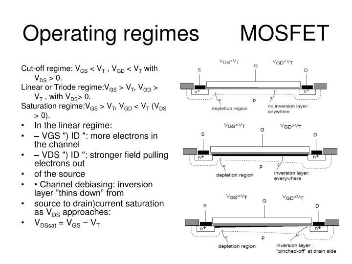 Operating regimes MOSFET